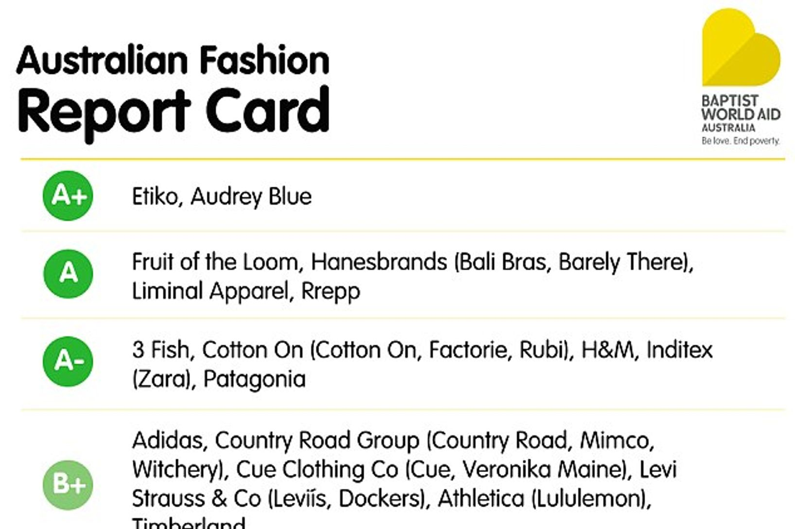 The Ethical Fashion Report - Helpful or harmful?
